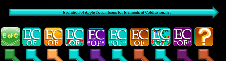 Elements of Coldfusion.net E OF C Apple Touch Icon Timeline 2011-2014