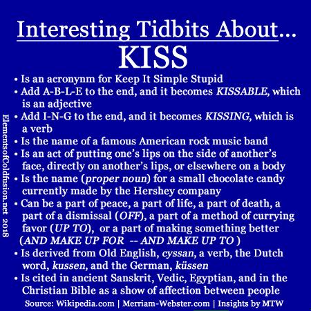Interesting Tidbits About